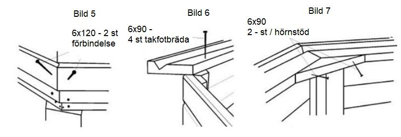 Grillkåta 05-07